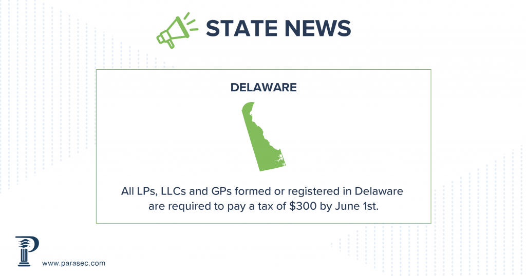 Image features green icon of state of Delaware and info about the Delaware Annual Tax.